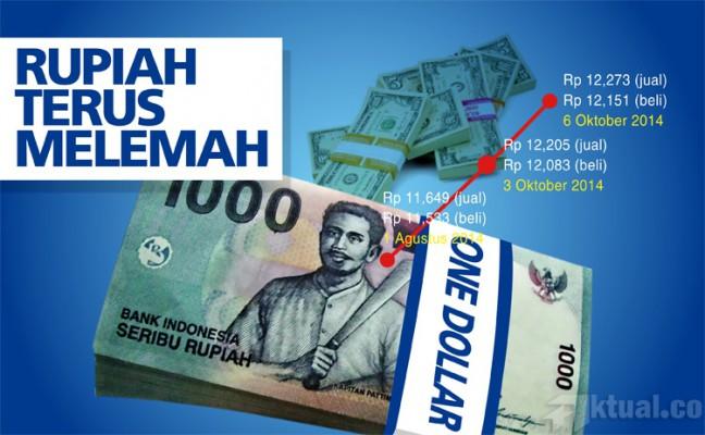 Dolar Perkasa, Pertamina Kurangi Pembelian Valas Hingga 50%