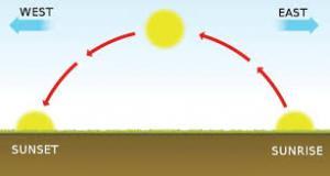 Matahari Terbit Barat 6