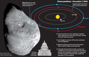 Asteroid Kiamat 2