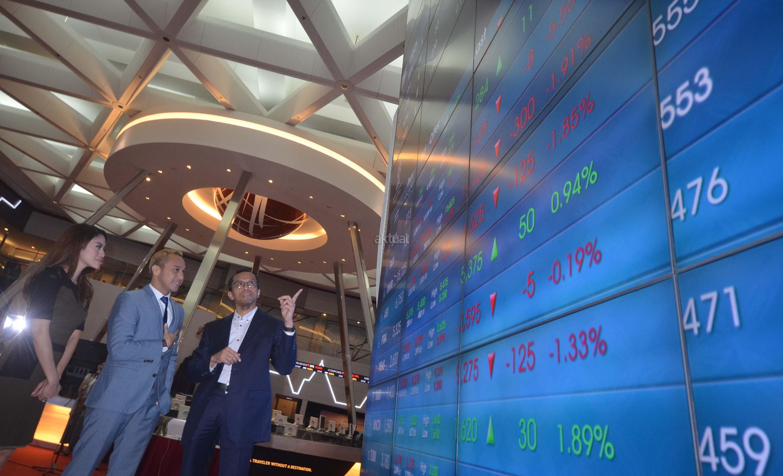 Opsi perdagangan saham masa depan
