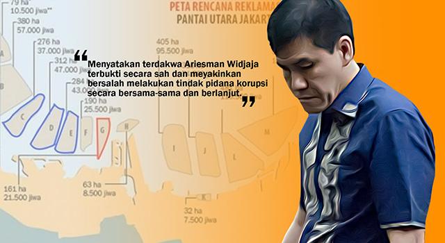 Ariesman Widjaja selaku Presiden Direktur PT Agung Podomoro Land diganjar hukuman pidana selama 3 Tahun oleh Majelis Hakim Pengadilan Tindak Pidana Korupsi (Tipikor) Jakarta. (ilustrasi/aktual.com)