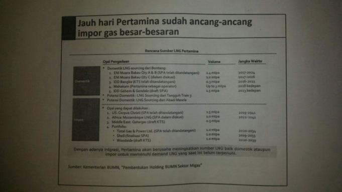 Pertamina caplok PGN