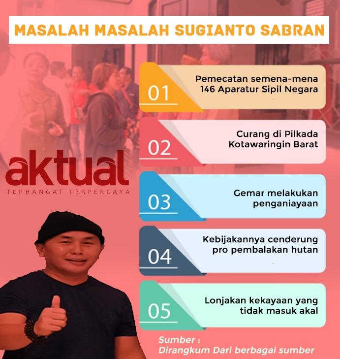 Infografis: Calon Gubernur Sugianto Yang Bermasalah