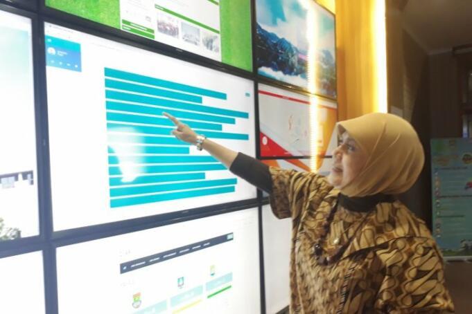 Kepala Dinas Kesehatan Kota Tangerang/Antara